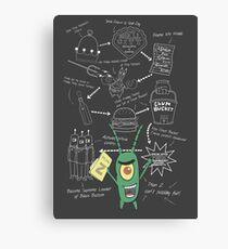 Plankton's Plan Z Canvas Print