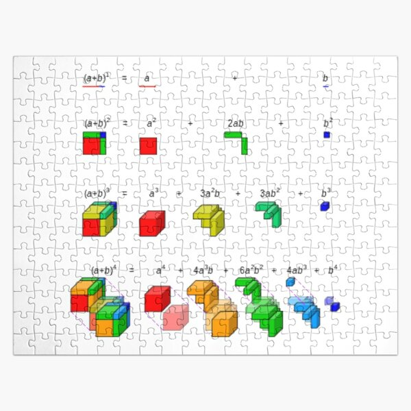 #Visualization of #binomial #expansion up to the 4th #power, binomial theorem Jigsaw Puzzle
