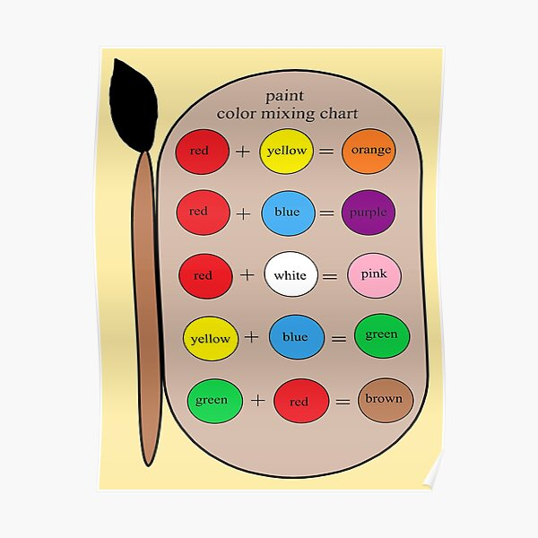 Paint Color Mixing Chart Poster
