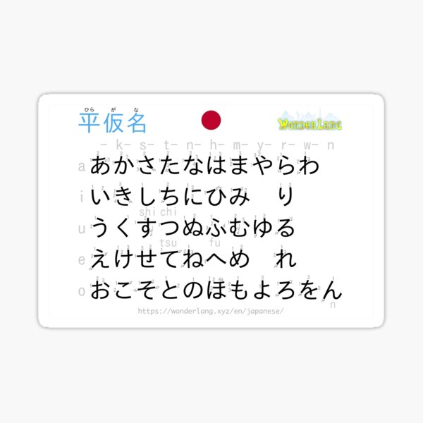 Hiragana Japanese alphabet with stroke order Sticker