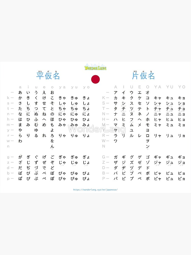 The hiragana and katakana Japanese alphabets by WonderLang