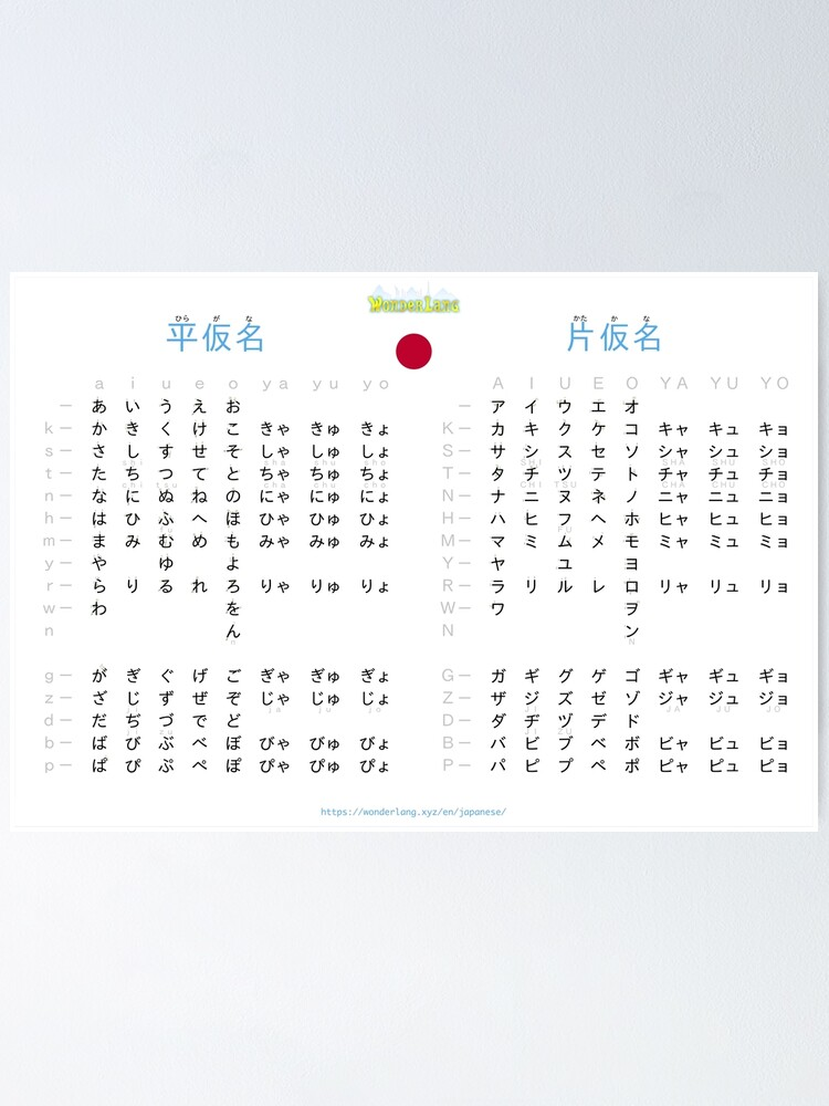 Alternate view of The hiragana and katakana Japanese alphabets Poster