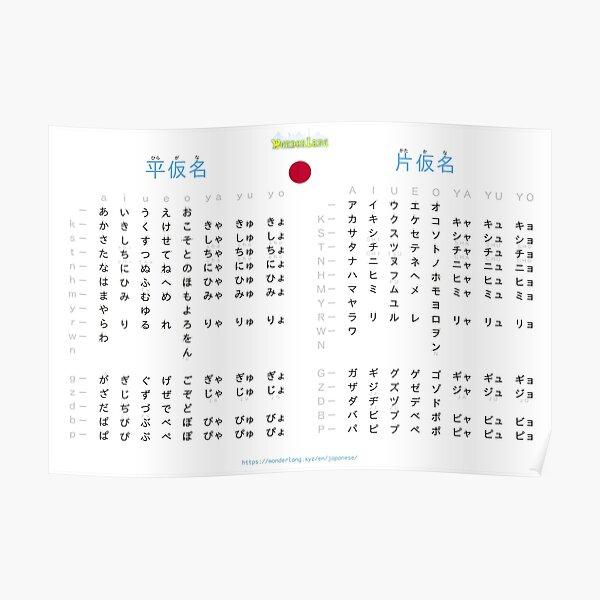 The hiragana and katakana Japanese alphabets Poster