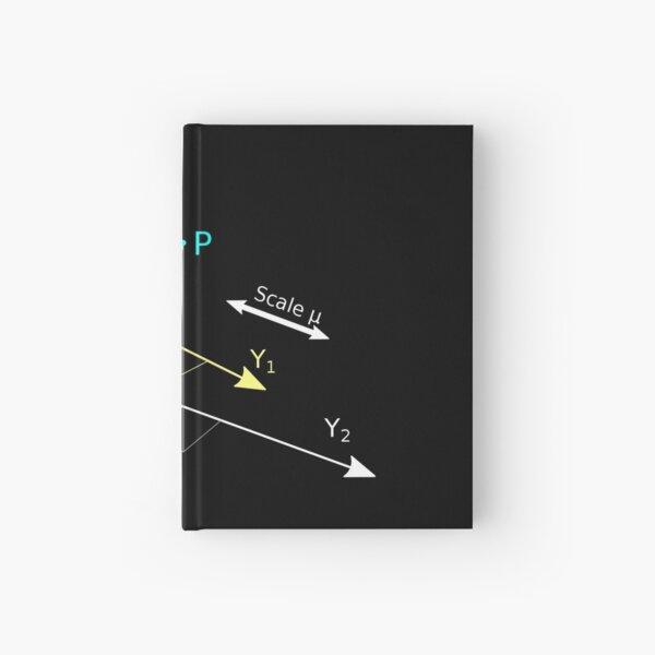 Helmert transformation Hardcover Journal