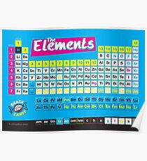 The Elements Poster