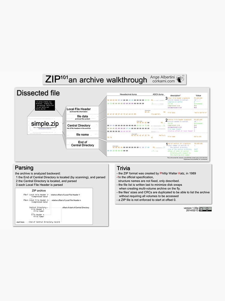 ZIP101 an archive walkthrough (Pro version) by Ange4771