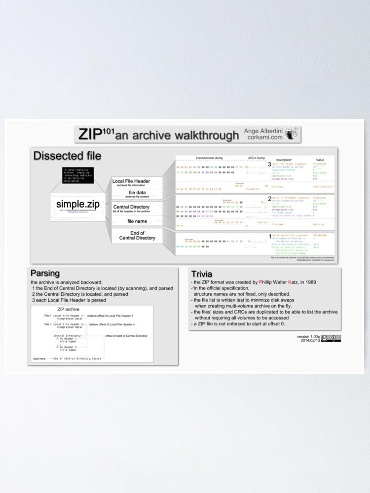 Alternate view of ZIP101 an archive walkthrough (Pro version) Poster