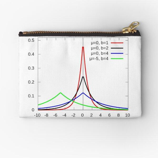Statistics: Laplace distribution Zipper Pouch