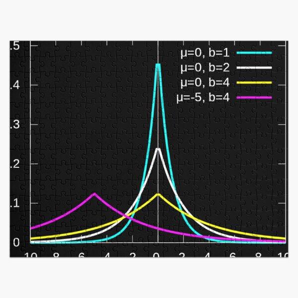 Statistics: Laplace distribution Jigsaw Puzzle