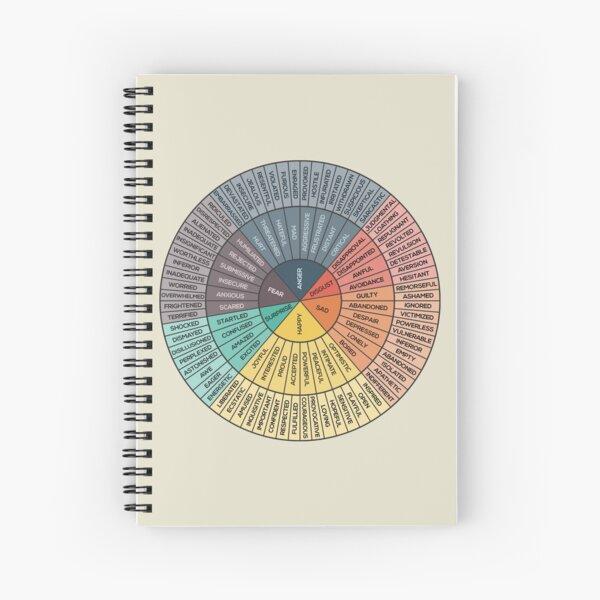 Rueda de las emociones Cuaderno de espiral