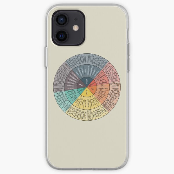 Wheel Of Emotions iPhone Soft Case