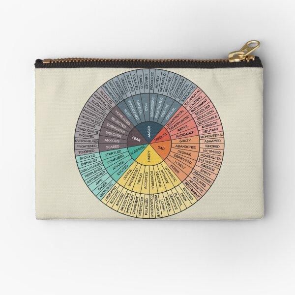 Wheel Of Emotions Zipper Pouch