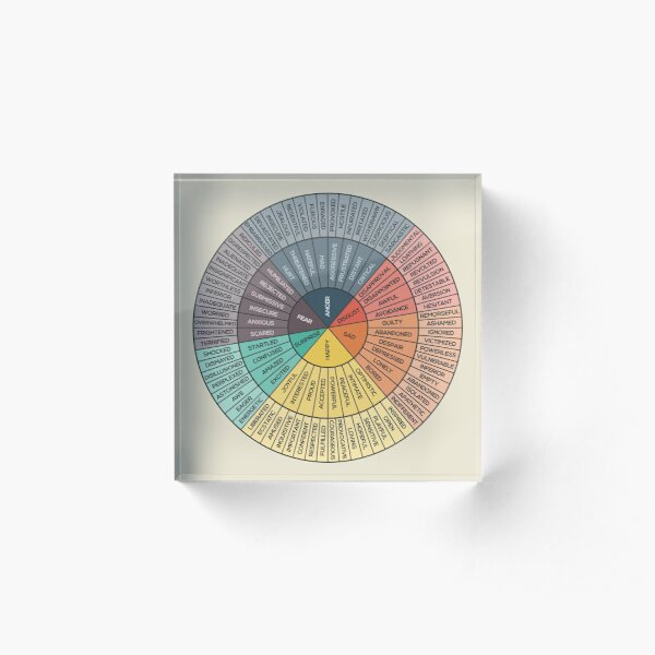 Wheel Of Emotions Acrylic Block