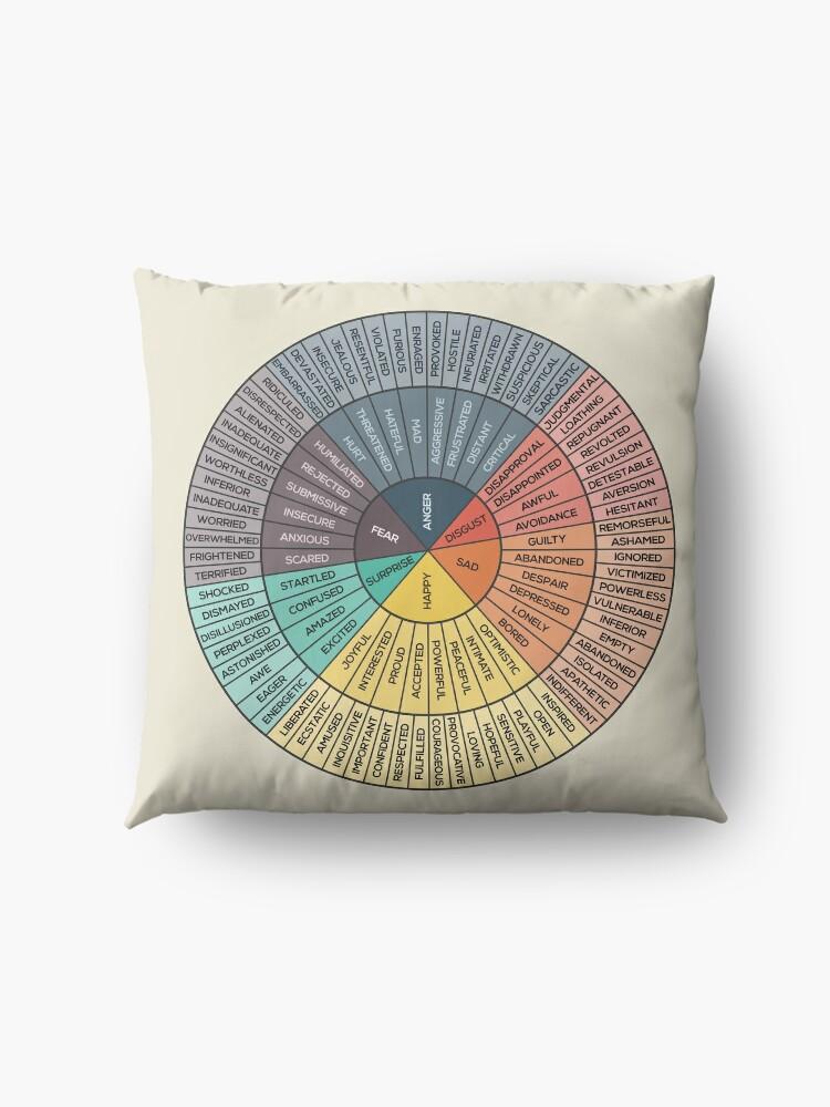 Alternate view of Wheel Of Emotions Floor Pillow
