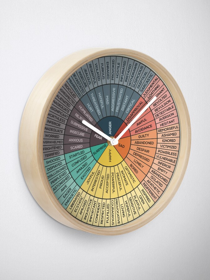 Alternate view of Wheel Of Emotions Clock