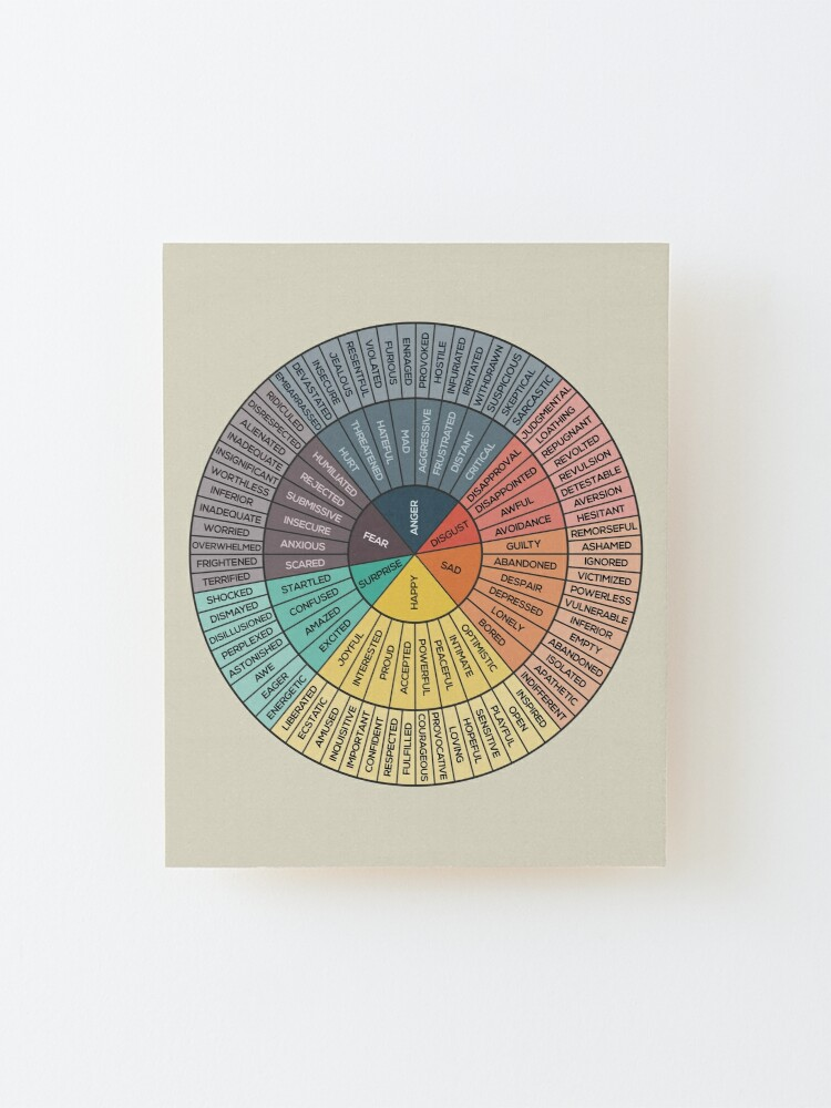 Alternate view of Wheel Of Emotions Mounted Print