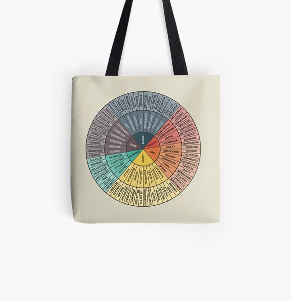 Wheel Of Emotions All Over Print Tote Bag