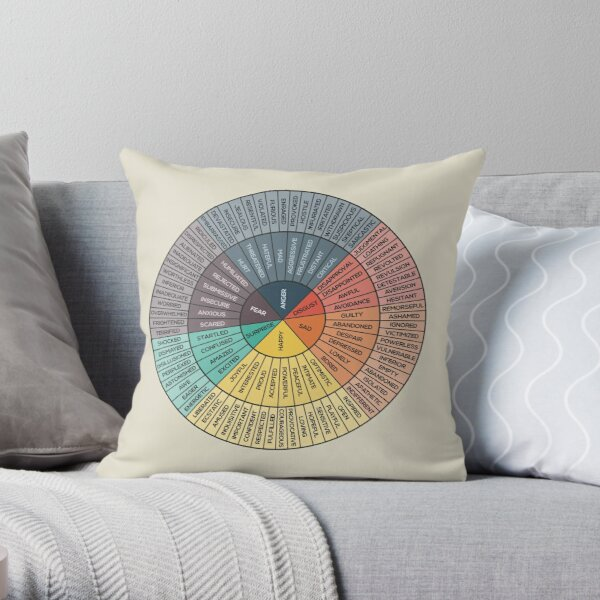 Wheel Of Emotions Throw Pillow