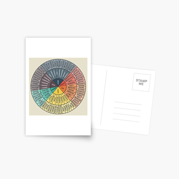 Wheel Of Emotions Postcard