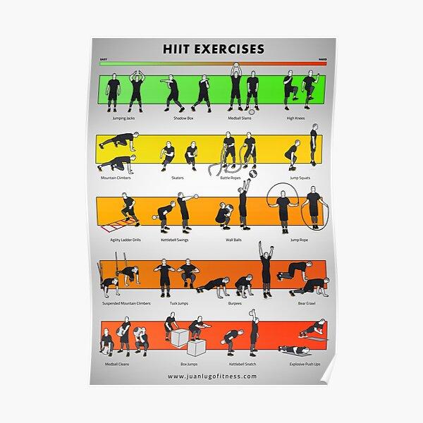 Common HIIT Exercises by JLFITNESSMIAMI Poster