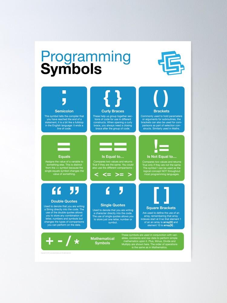 Alternate view of Programming Symbols (Coding Literacy) Poster