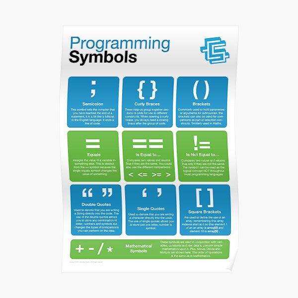 Programming Symbols (Coding Literacy) Poster