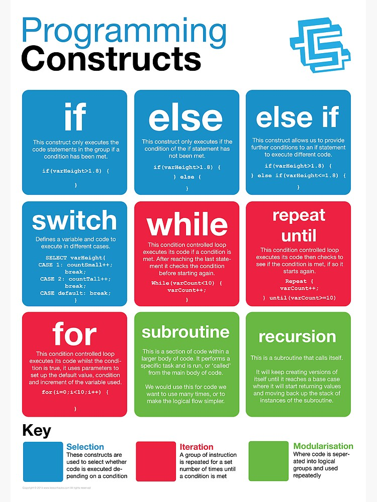 Programming Constructs (Coding Literacy) by lessonhacker