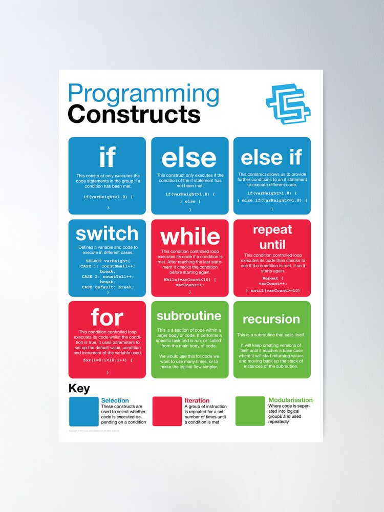 Alternate view of Programming Constructs (Coding Literacy) Poster