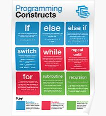 Programming Constructs (Coding Literacy) Poster