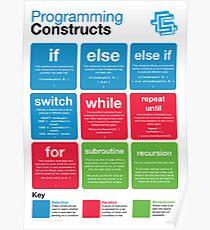Póster Construcciones de programación (alfabetización de codificación)