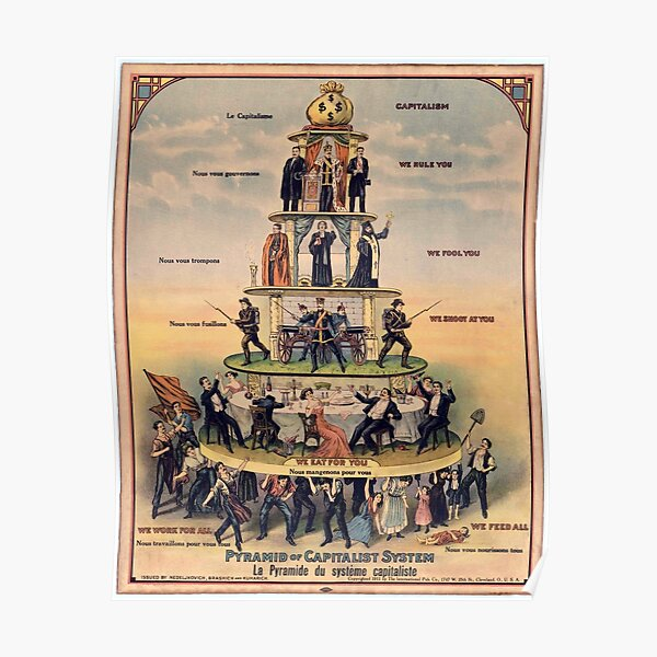 Pyramid of Capitalist System (1911) Poster