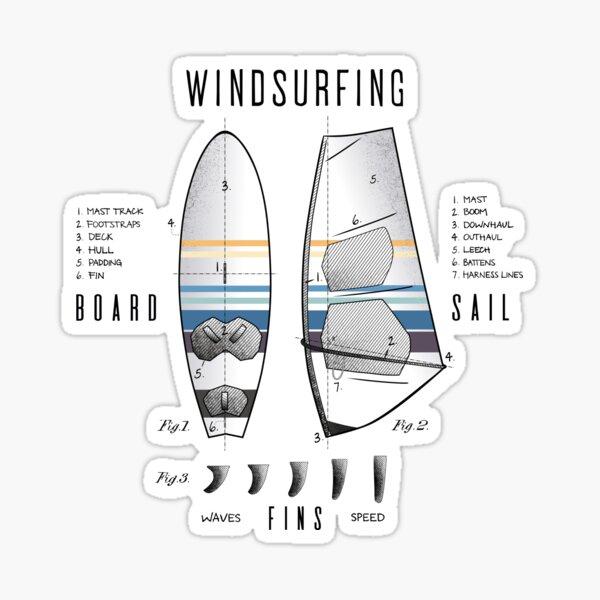 Windsurfing Gear Board Sail Lexicon Legend Sticker