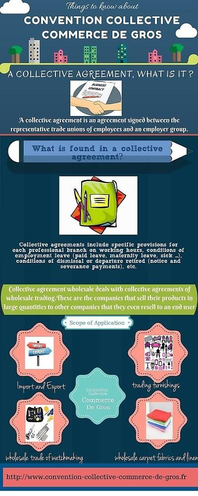 Convention collective commerce de gros pdf by donaldakoga