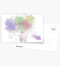 The Graph Of Thinkers Postcards