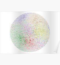 Das Diagramm der Ideen Poster