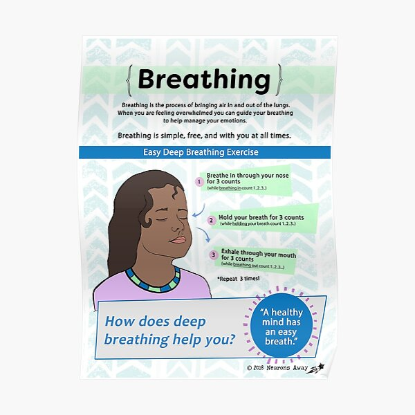 Kids Mindfulness Breathing Poster  Poster