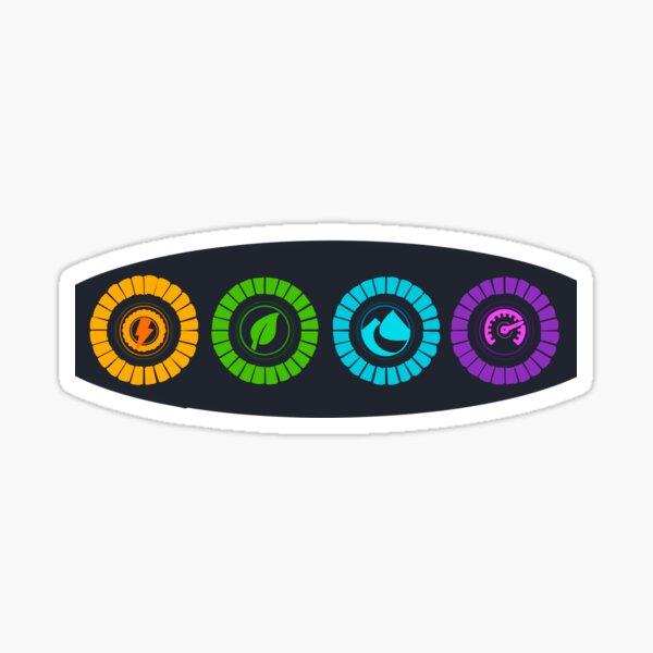 Capability, Efficiency, Responsiveness, Power Sticker