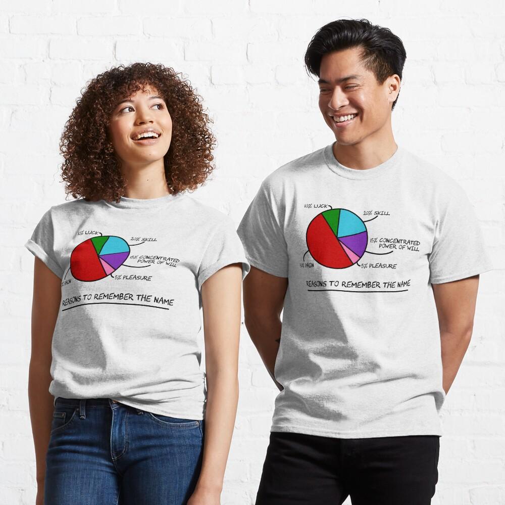 Reasons Pie Chart Joke Classic T-Shirt