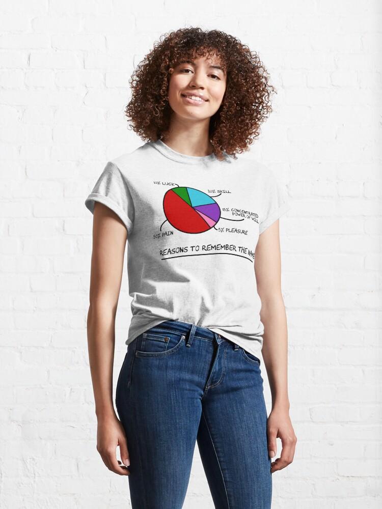 Alternate view of Reasons Pie Chart Joke Classic T-Shirt