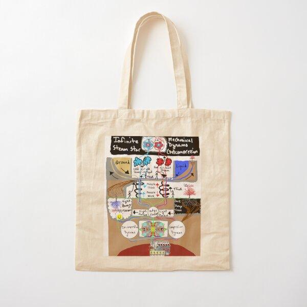 All Matter Dam Cotton Tote Bag