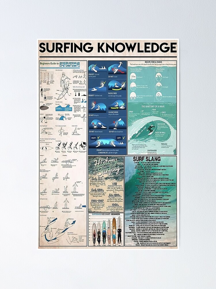 Alternate view of Attention For Surfing Becareful  Poster