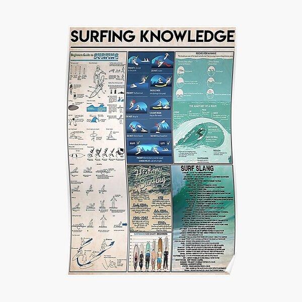 Attention pour le surf Attention Poster