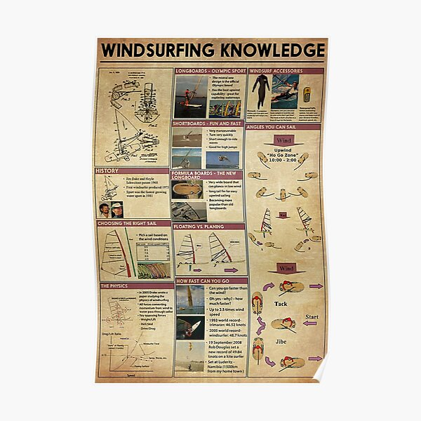 Windsurfing Knowledge Poster