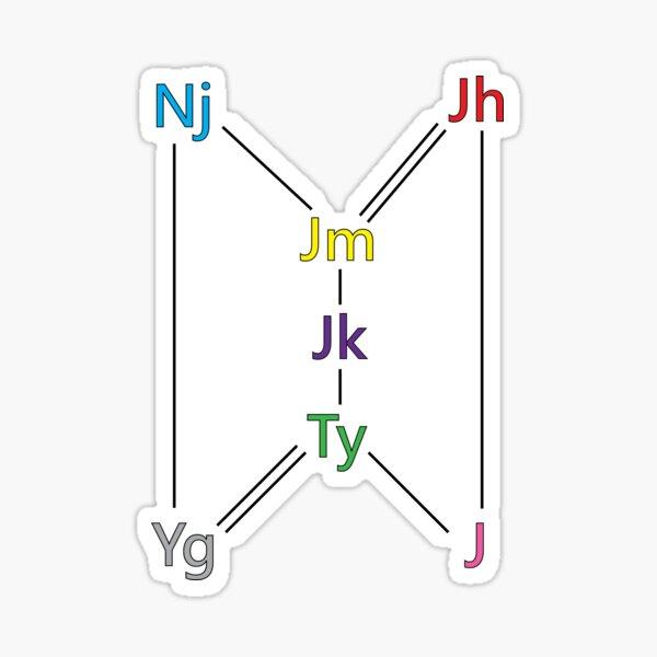 BTS Logo Compound Sticker
