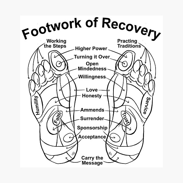 Footwork of Recovery Photographic Print
