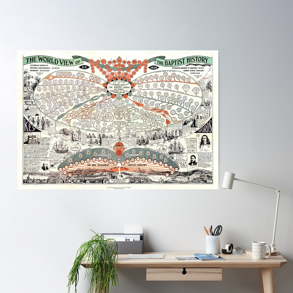 The World View of Baptist History Poster