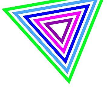 Triangles de bruceperdew