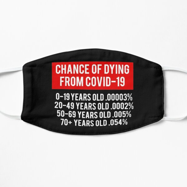 Covid-19 Death Rate From CDC Mask