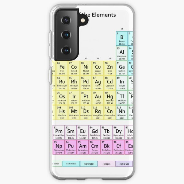 Muted Colors Periodic Table Samsung Galaxy Soft Case