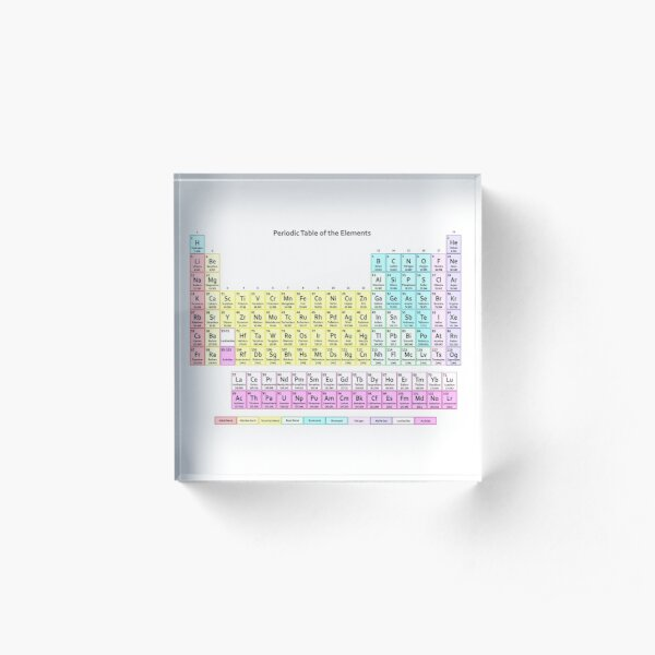 Muted Colors Periodic Table Acrylic Block